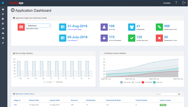 applicationdashboard_800
